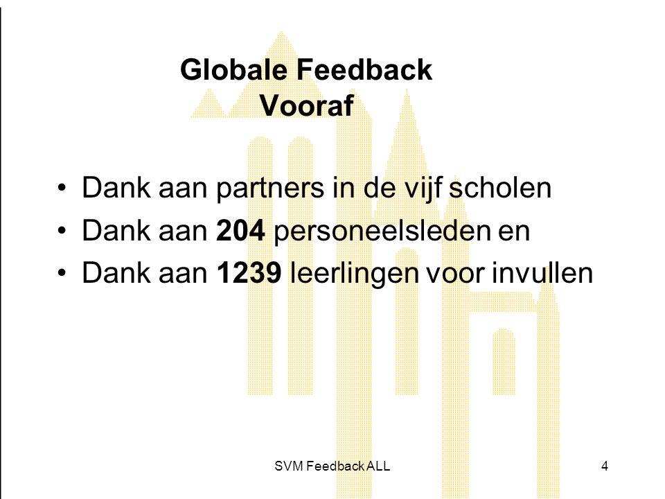 Globale Feedback Vooraf