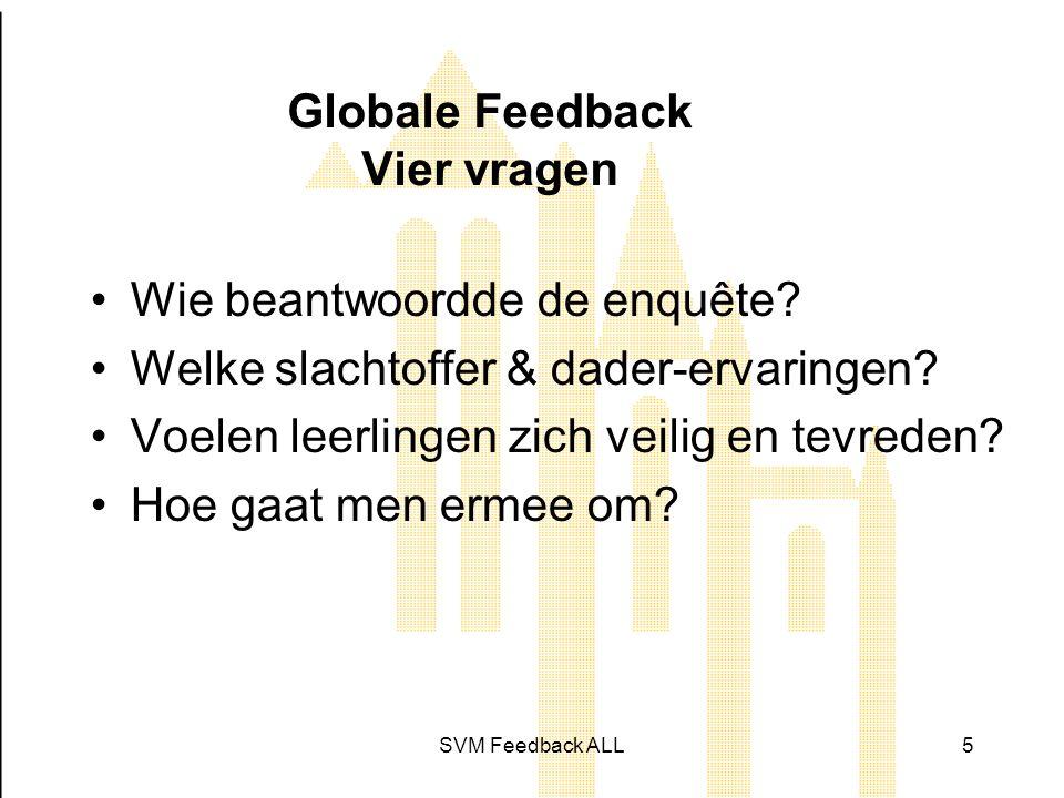 Globale Feedback Vier vragen