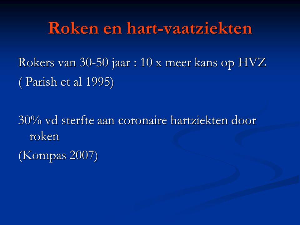 Roken en hart-vaatziekten