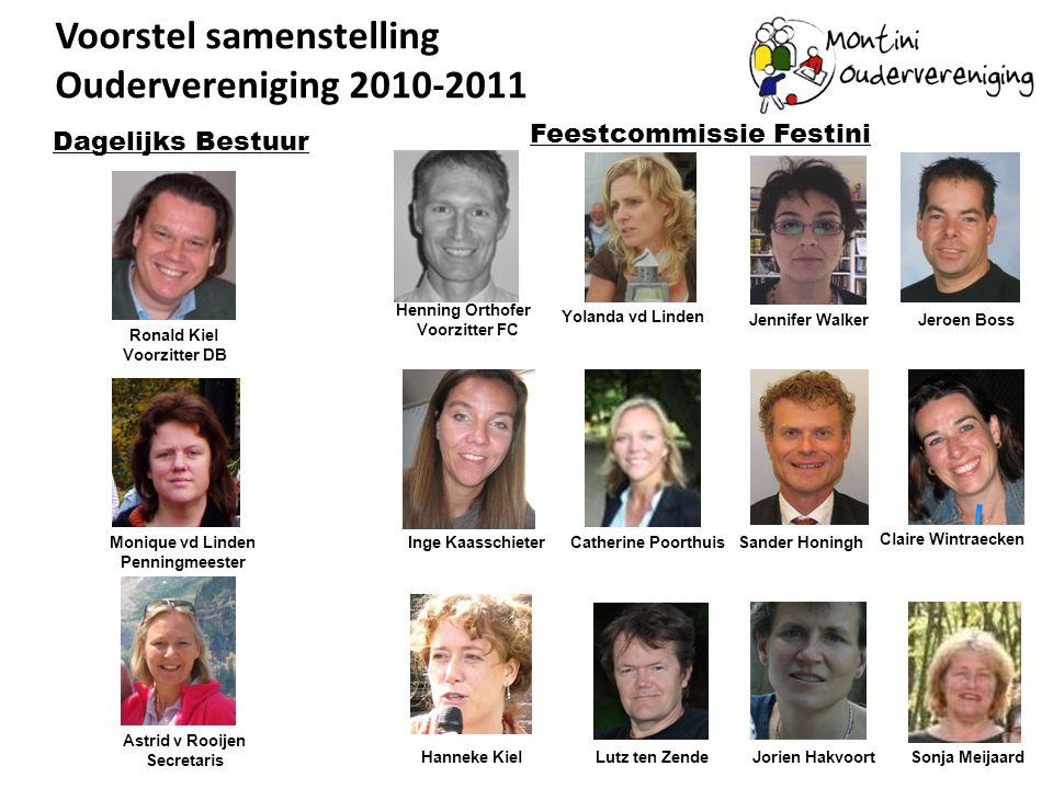 Voorstel samenstelling Oudervereniging 2010-2011