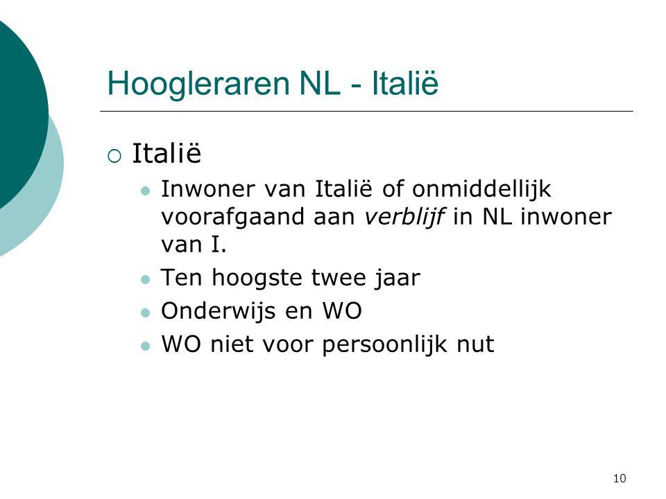 Hoogleraren NL - Italië