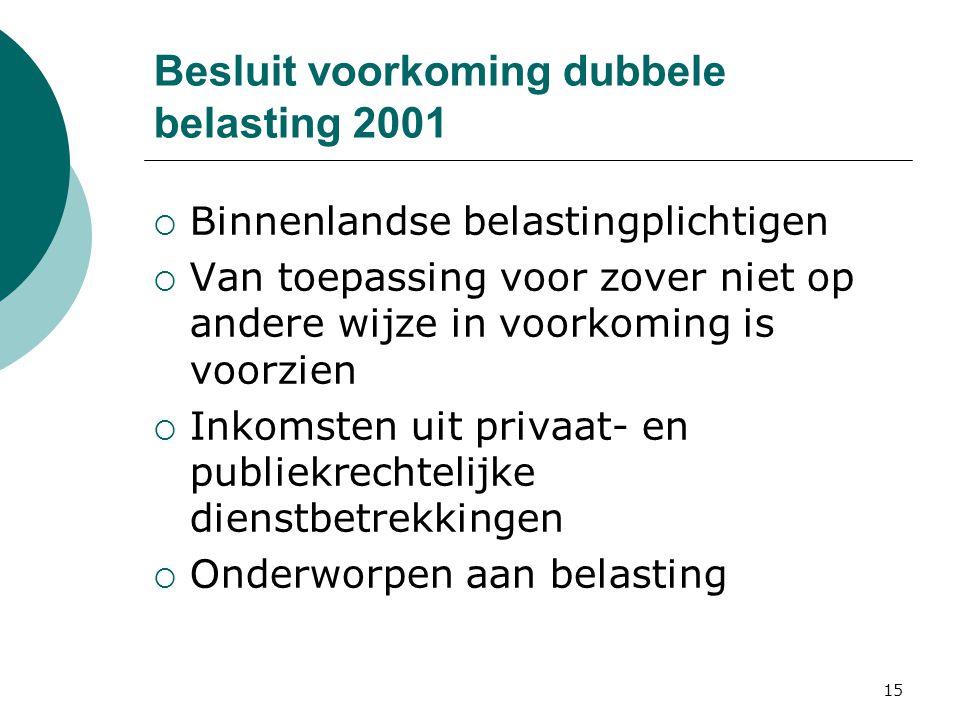 Besluit voorkoming dubbele belasting 2001
