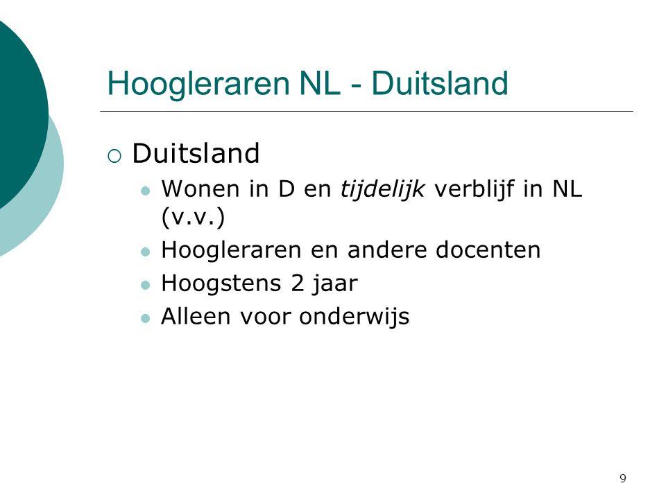 Hoogleraren NL - Duitsland