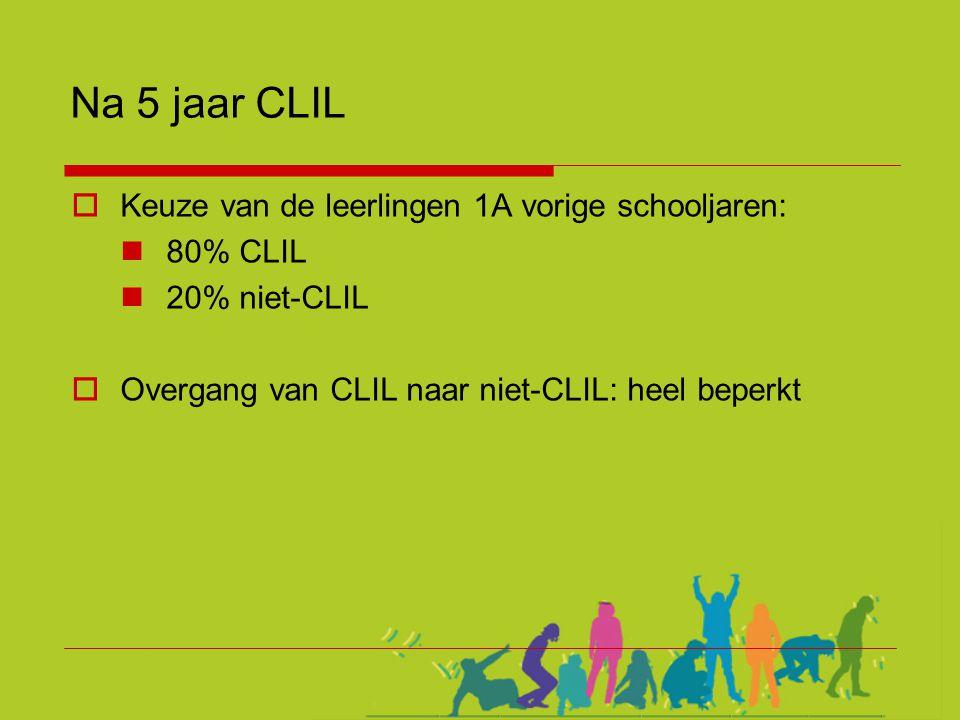 Na 5 jaar CLIL Keuze van de leerlingen 1A vorige schooljaren: 80% CLIL