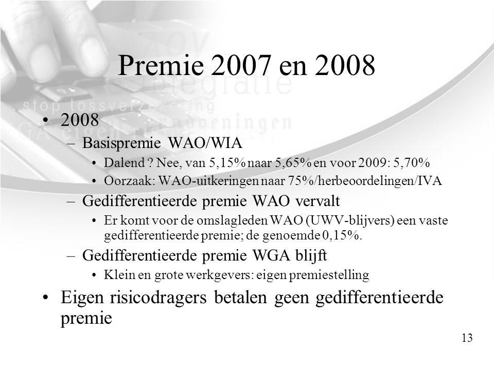 Premie 2007 en 2008 2008. Basispremie WAO/WIA. Dalend Nee, van 5,15% naar 5,65% en voor 2009: 5,70%