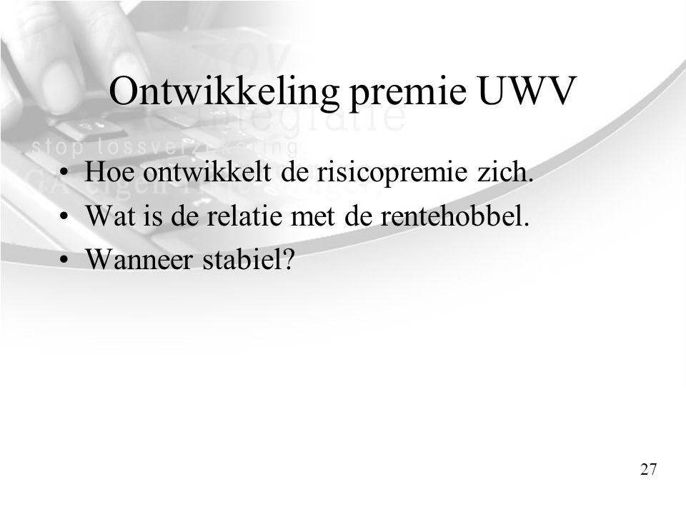 Ontwikkeling premie UWV