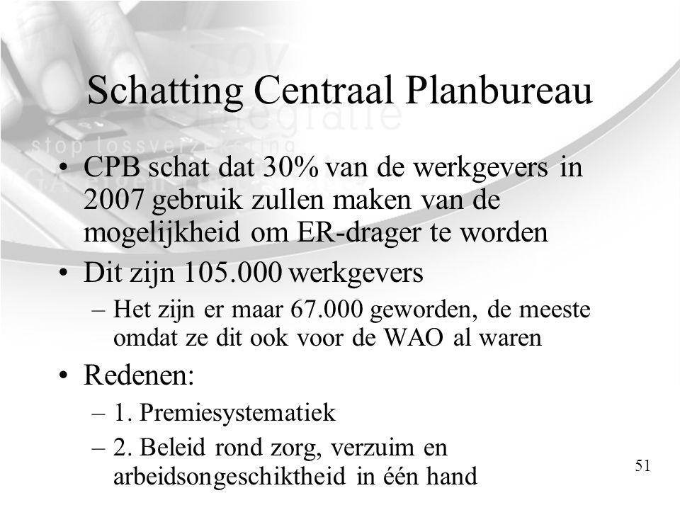 Schatting Centraal Planbureau
