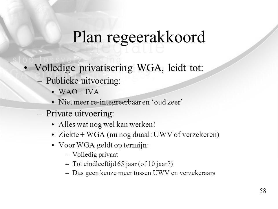 Plan regeerakkoord Volledige privatisering WGA, leidt tot: