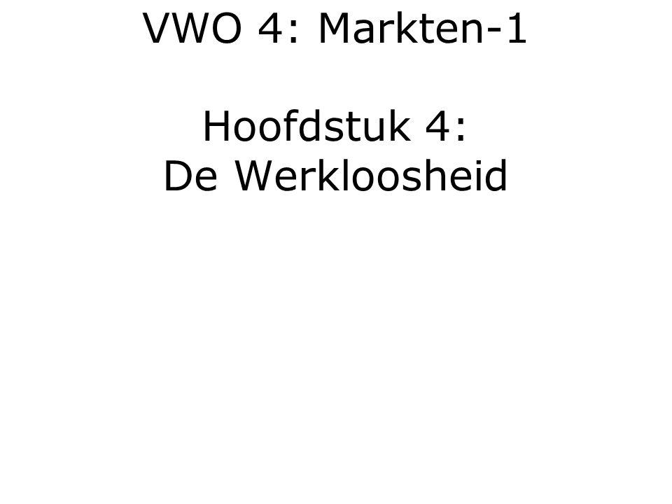 VWO 4: Markten-1 Hoofdstuk 4: De Werkloosheid
