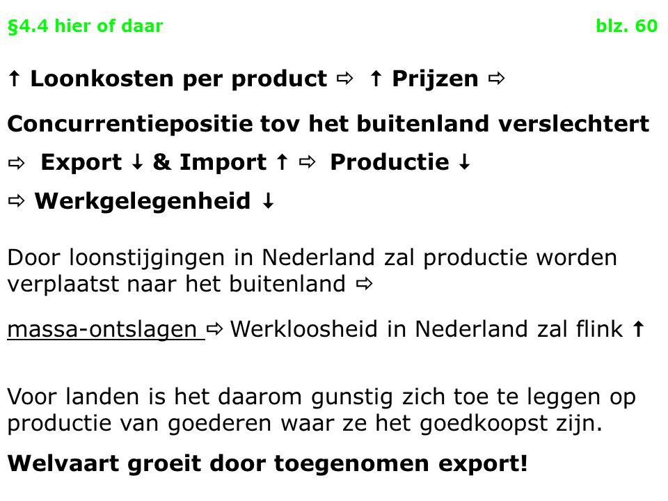  Loonkosten per product   Prijzen 
