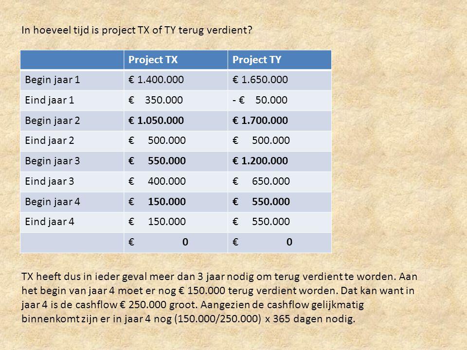 In hoeveel tijd is project TX of TY terug verdient