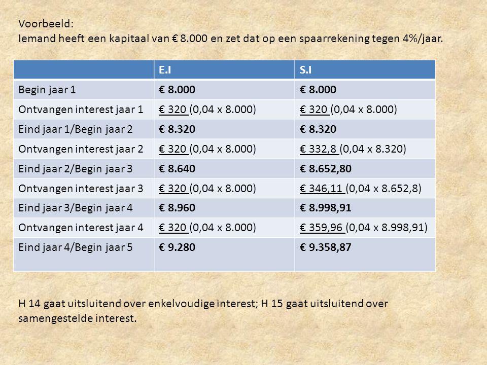 Voorbeeld: Iemand heeft een kapitaal van € 8.000 en zet dat op een spaarrekening tegen 4%/jaar. E.I.
