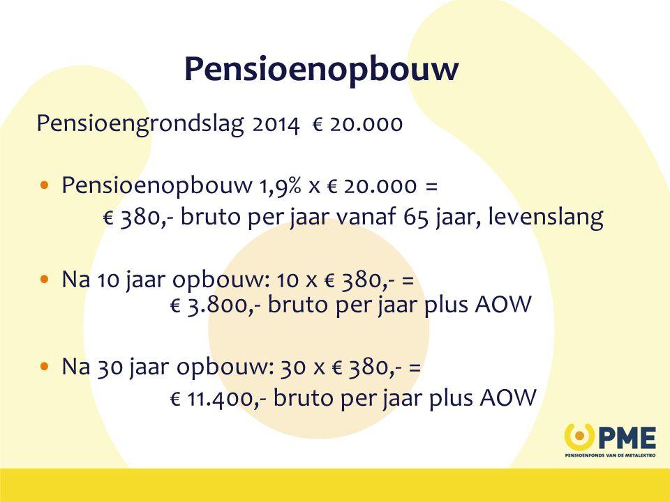 Pensioenopbouw Pensioengrondslag 2014 € 20.000