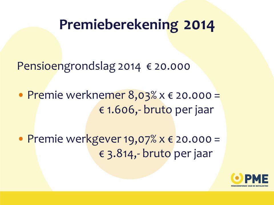 Premieberekening 2014 Pensioengrondslag 2014 € 20.000