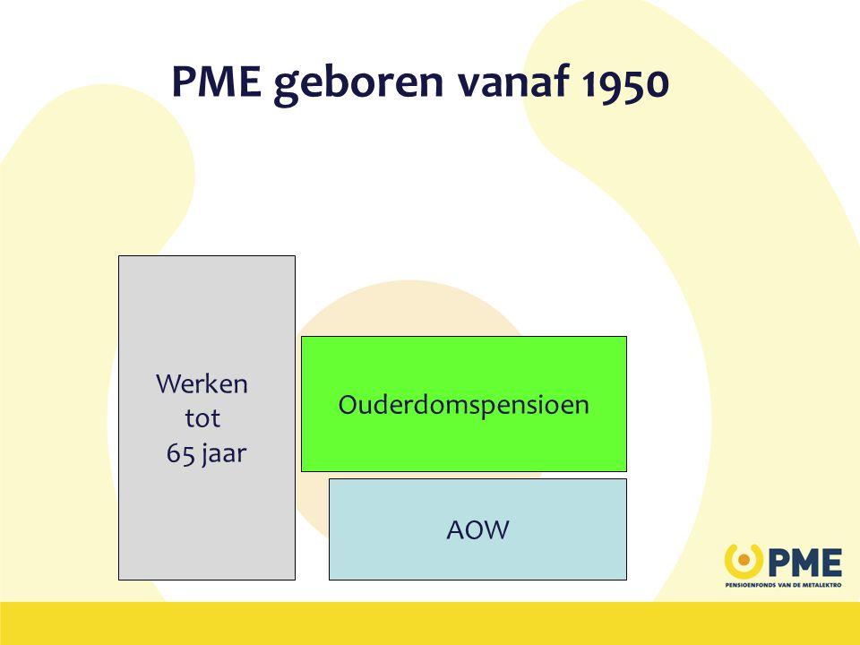 PME geboren vanaf 1950 Werken tot 65 jaar Ouderdomspensioen AOW