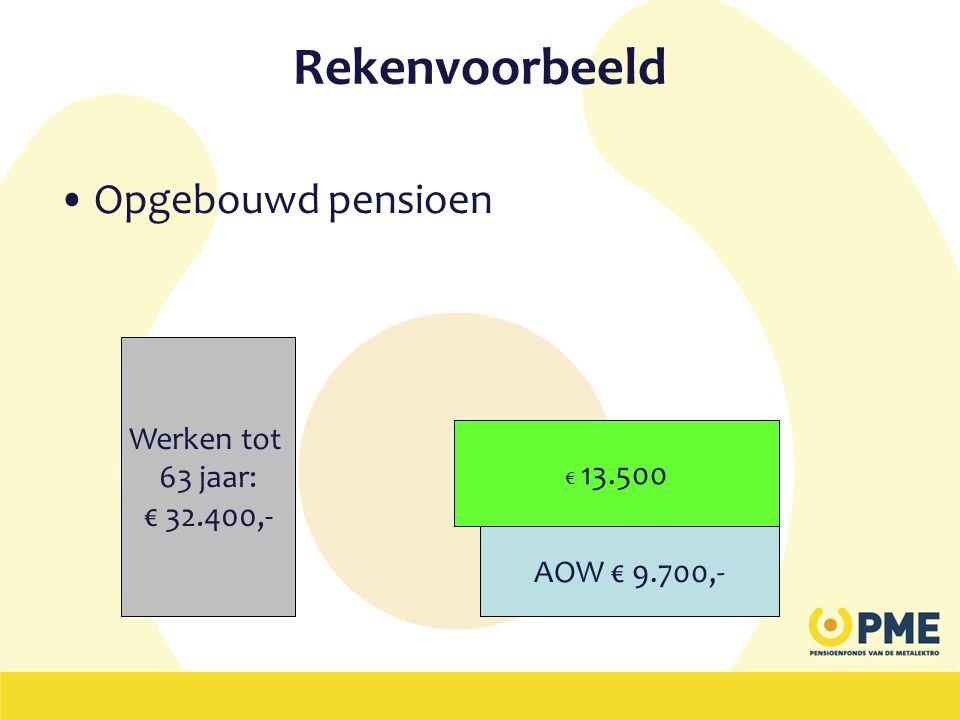 Rekenvoorbeeld Opgebouwd pensioen Werken tot 63 jaar: € 32.400,-