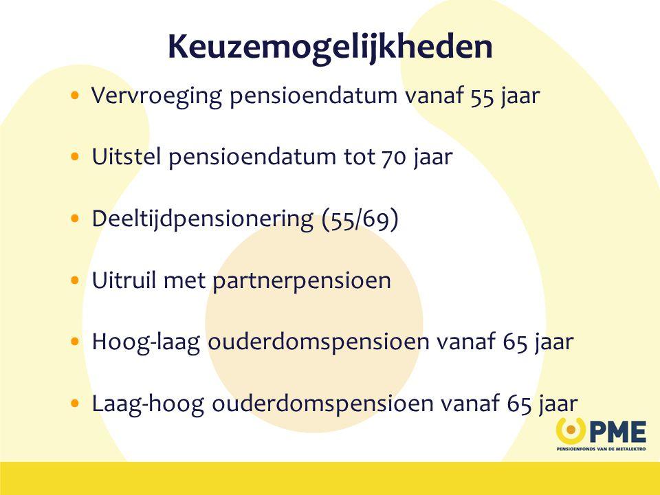 Keuzemogelijkheden Vervroeging pensioendatum vanaf 55 jaar