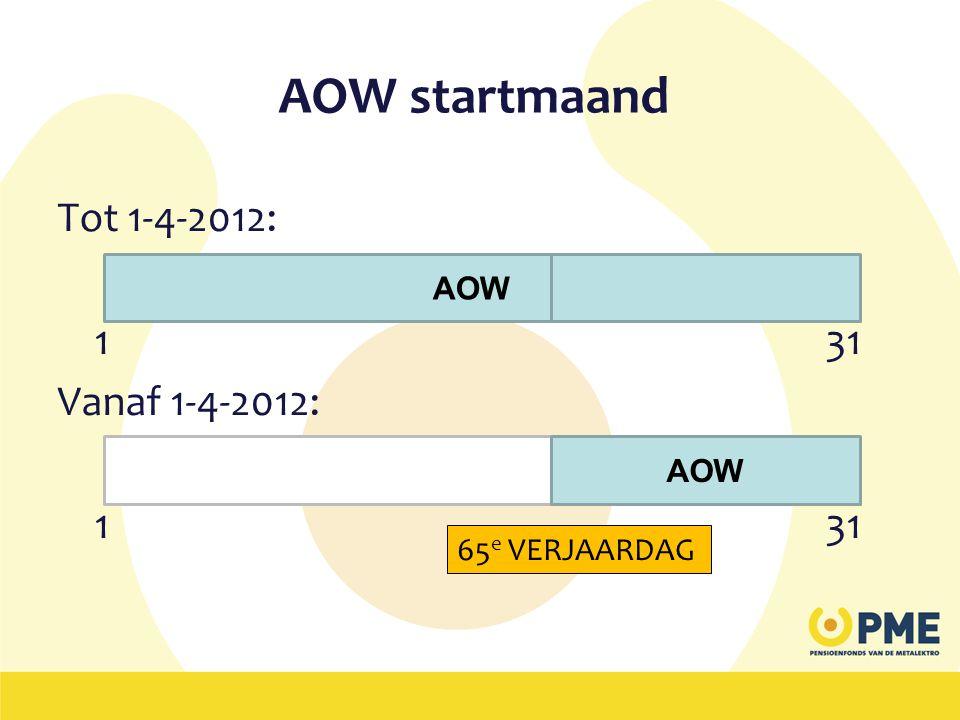 AOW startmaand Tot 1-4-2012: 1 31 Vanaf 1-4-2012: AOW AOW