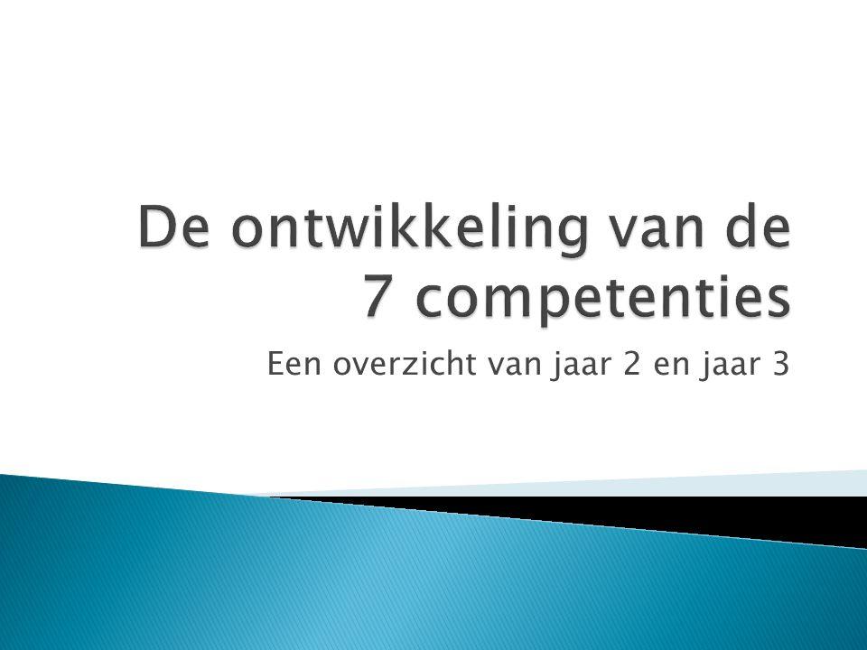 De ontwikkeling van de 7 competenties