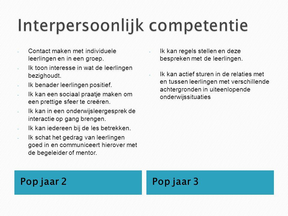 Interpersoonlijk competentie
