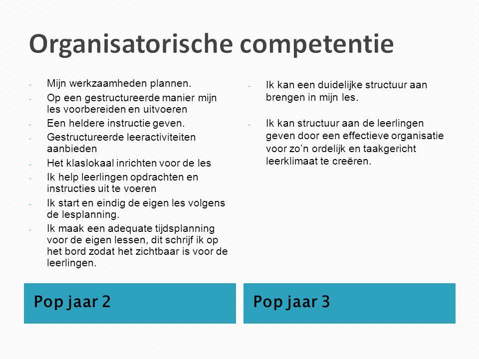 Organisatorische competentie