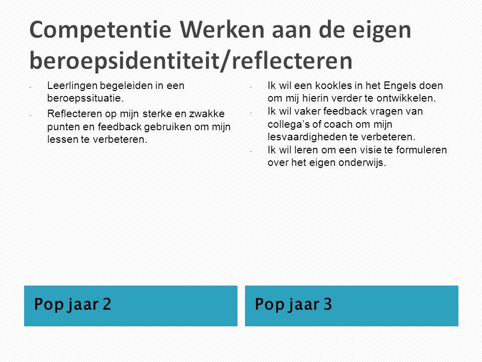 Competentie Werken aan de eigen beroepsidentiteit/reflecteren