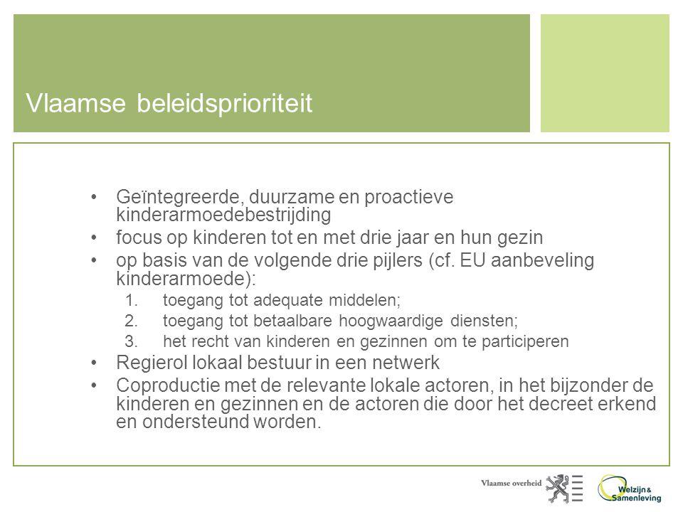 Vlaamse beleidsprioriteit