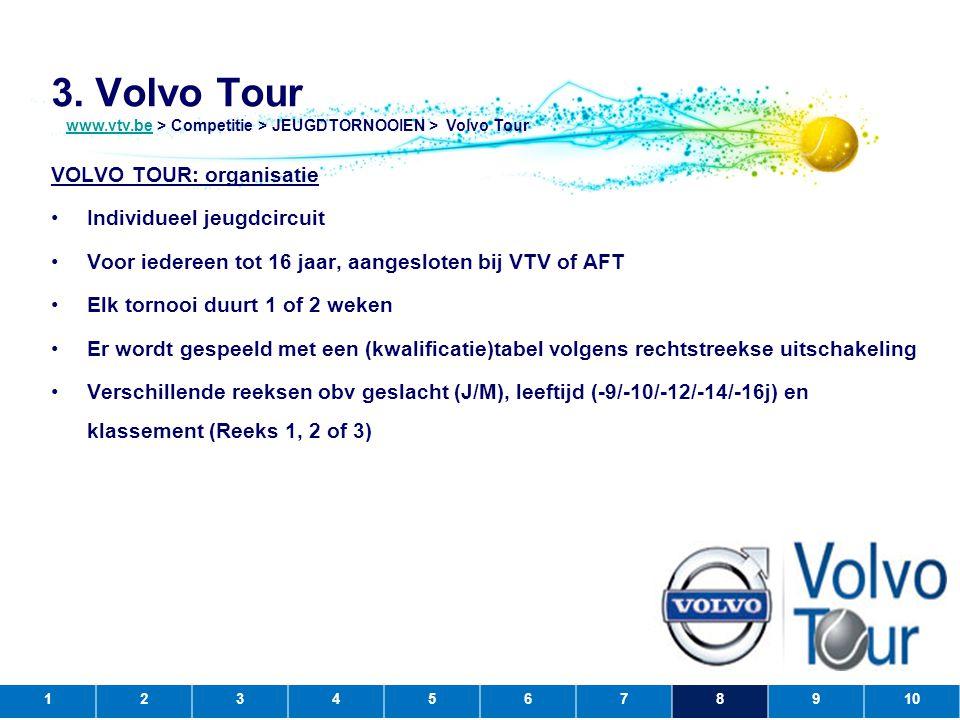 3. Volvo Tour VOLVO TOUR: organisatie Individueel jeugdcircuit