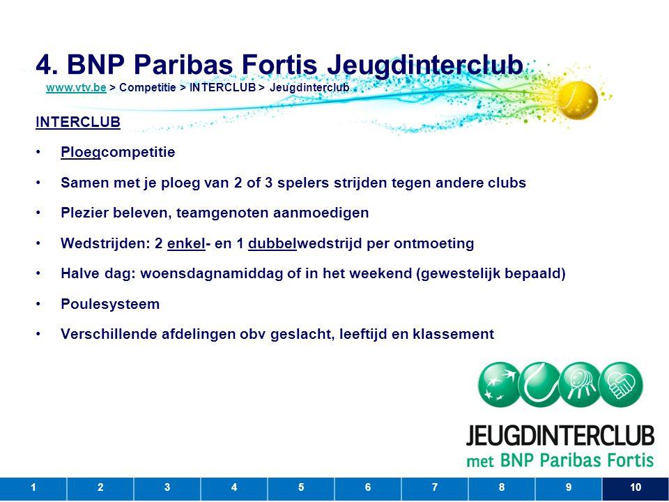 4. BNP Paribas Fortis Jeugdinterclub