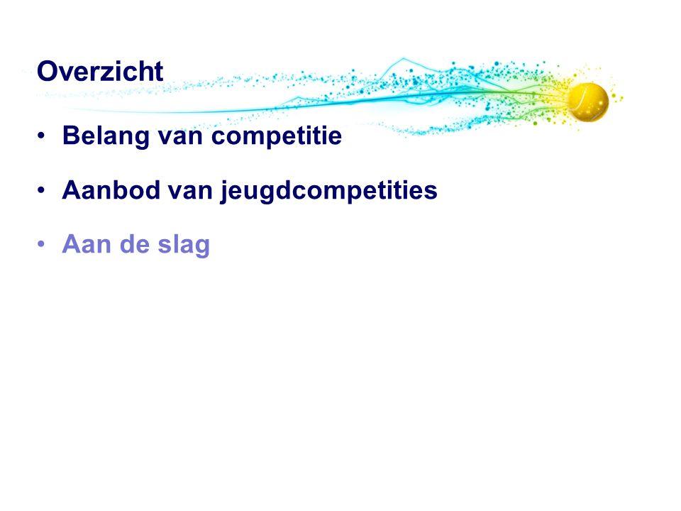 Overzicht Belang van competitie Aanbod van jeugdcompetities