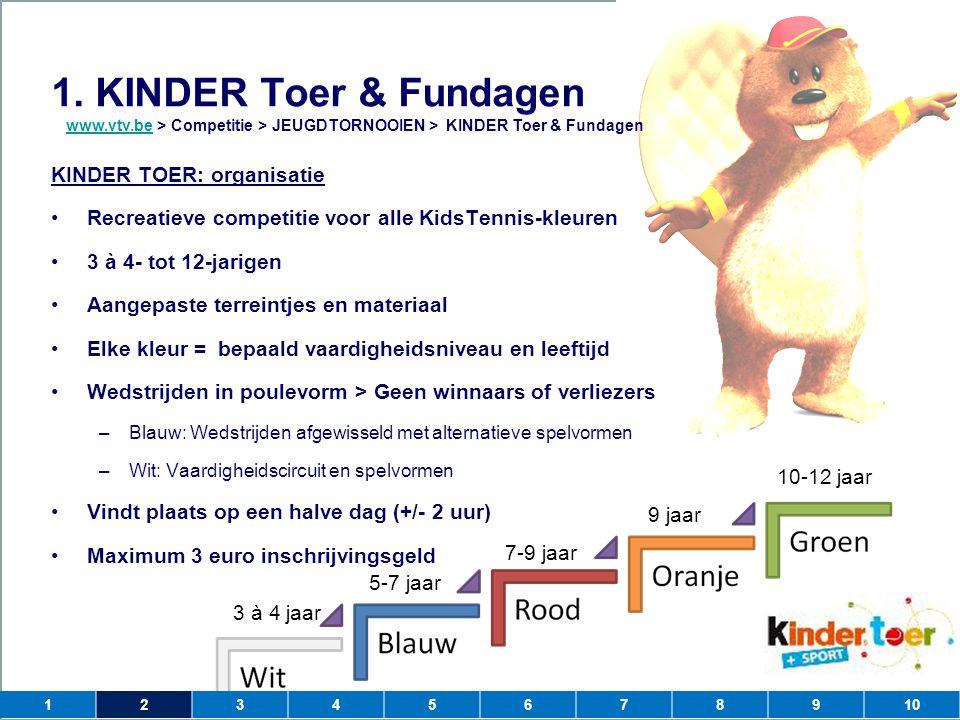 1. KINDER Toer & Fundagen KINDER TOER: organisatie
