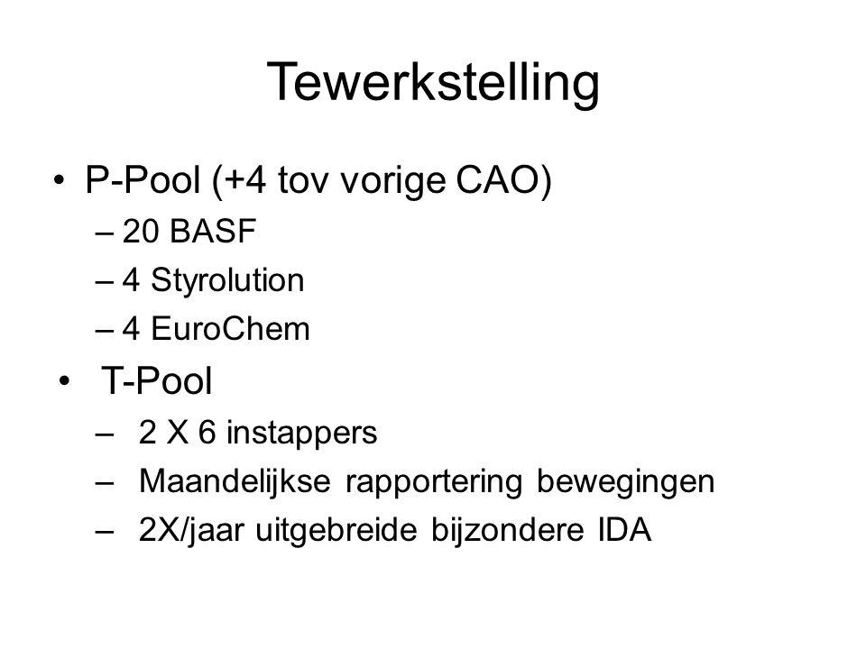 Tewerkstelling P-Pool (+4 tov vorige CAO) T-Pool 20 BASF 4 Styrolution