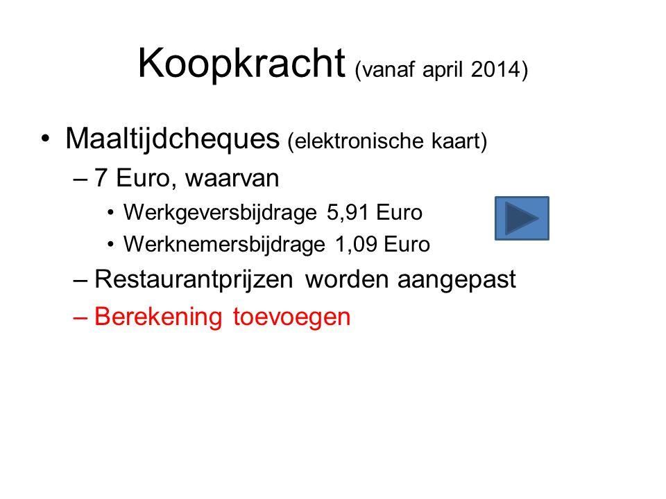 Koopkracht (vanaf april 2014)