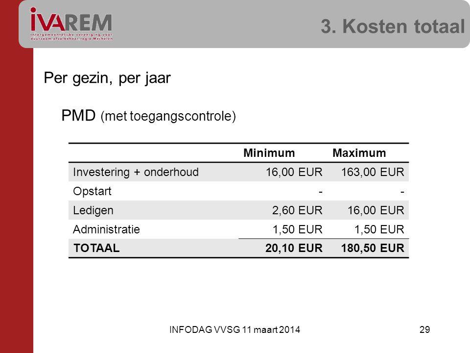 3. Kosten totaal Per gezin, per jaar PMD (met toegangscontrole)