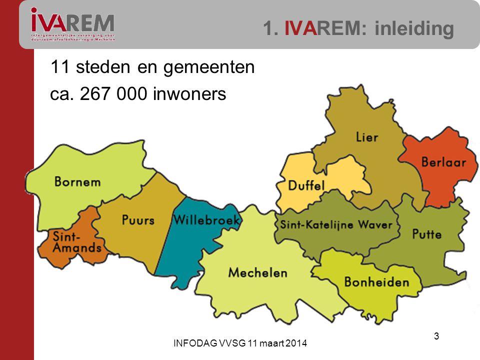 1. IVAREM: inleiding 11 steden en gemeenten ca. 267 000 inwoners