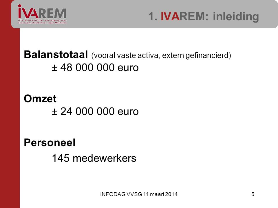 1. IVAREM: inleiding Balanstotaal (vooral vaste activa, extern gefinancierd) ± 48 000 000 euro. Omzet ± 24 000 000 euro.