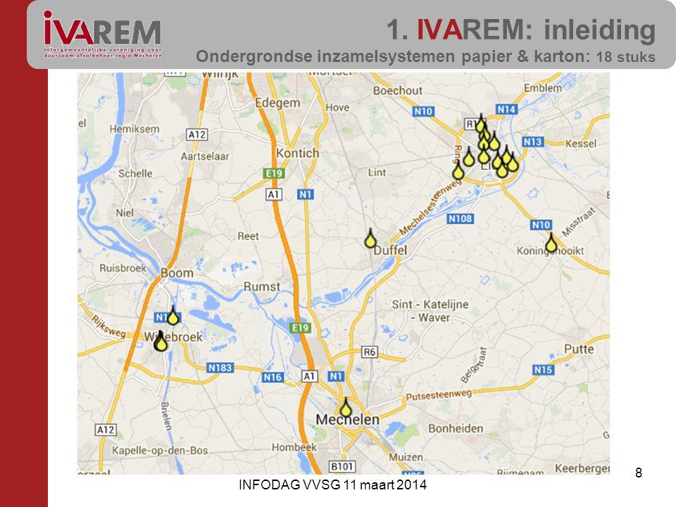 1. IVAREM: inleiding Ondergrondse inzamelsystemen papier & karton: 18 stuks