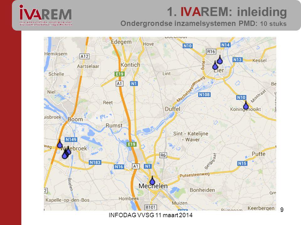 1. IVAREM: inleiding Ondergrondse inzamelsystemen PMD: 10 stuks