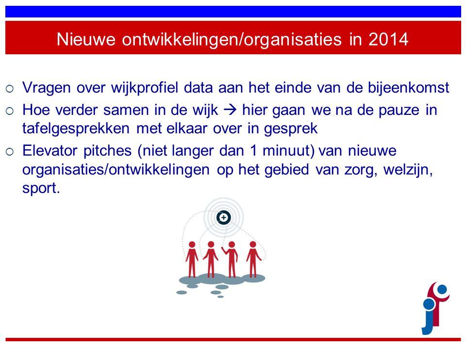 Nieuwe ontwikkelingen/organisaties in 2014