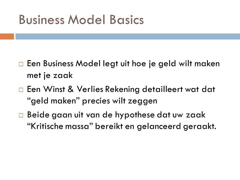 Business Model Basics Een Business Model legt uit hoe je geld wilt maken met je zaak.