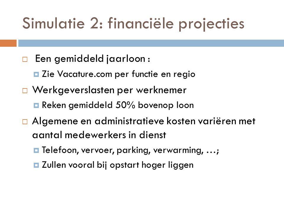 Simulatie 2: financiële projecties