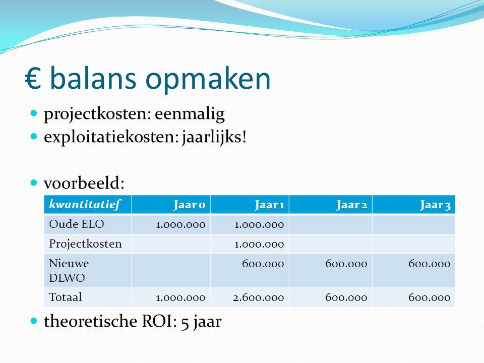 € balans opmaken projectkosten: eenmalig exploitatiekosten: jaarlijks!