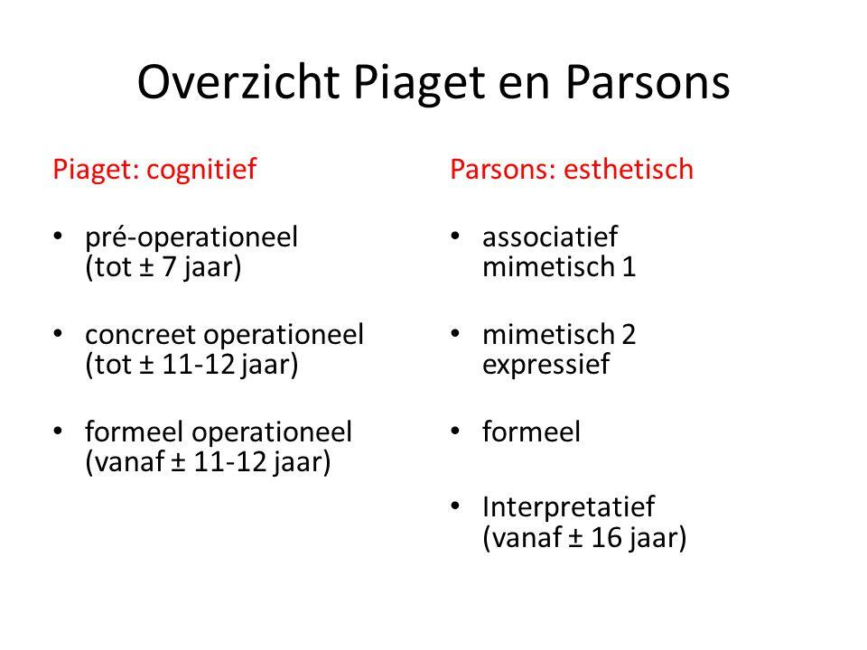 Overzicht Piaget en Parsons