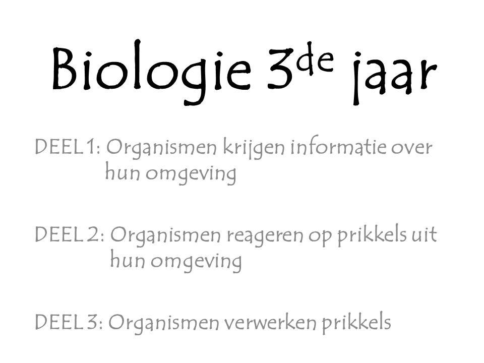 Biologie 3de jaar DEEL 1: Organismen krijgen informatie over hun omgeving. DEEL 2: Organismen reageren op prikkels uit hun omgeving.