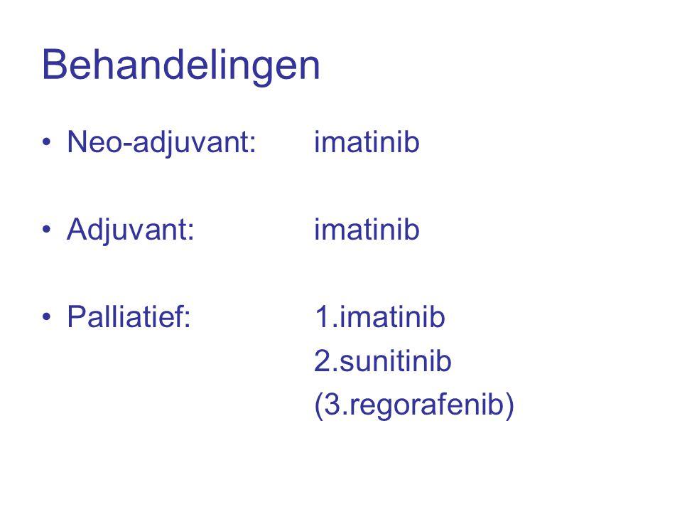 Behandelingen Neo-adjuvant: imatinib Adjuvant: imatinib