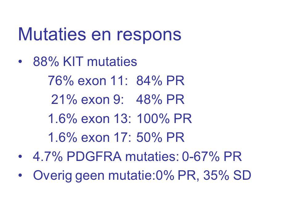 Mutaties en respons 88% KIT mutaties 76% exon 11: 84% PR