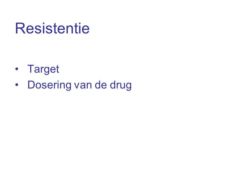 Resistentie Target Dosering van de drug