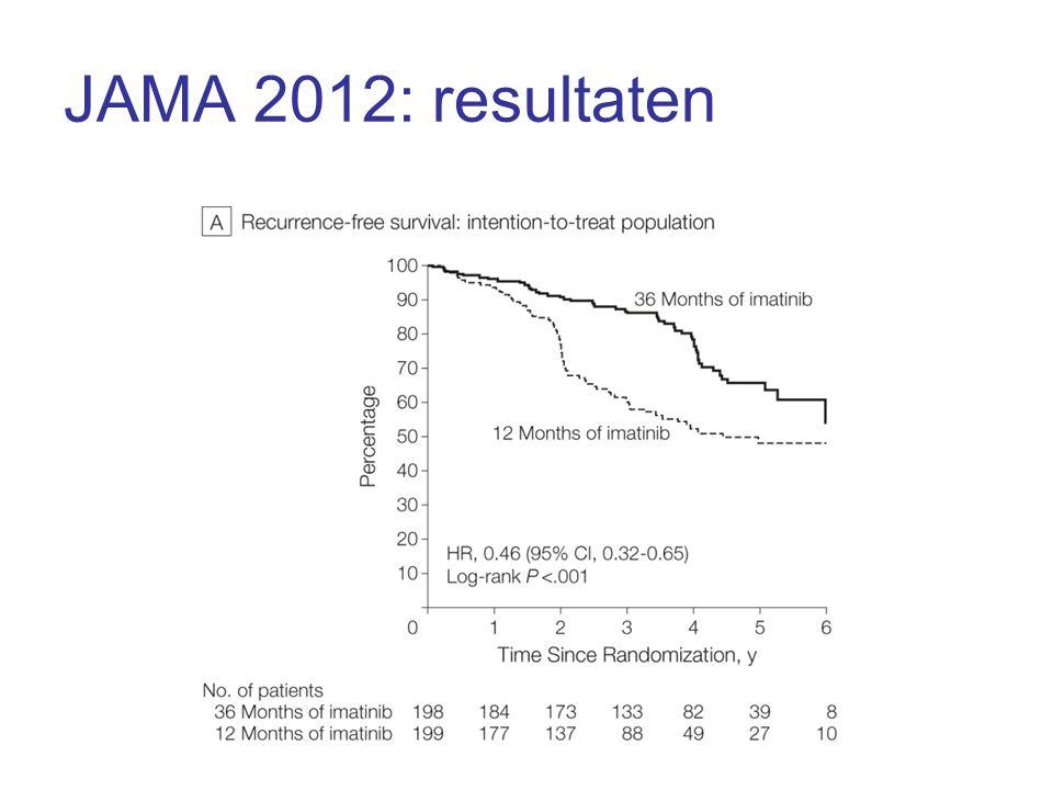 JAMA 2012: resultaten