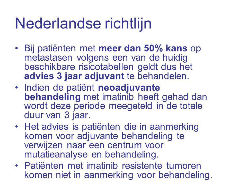Nederlandse richtlijn