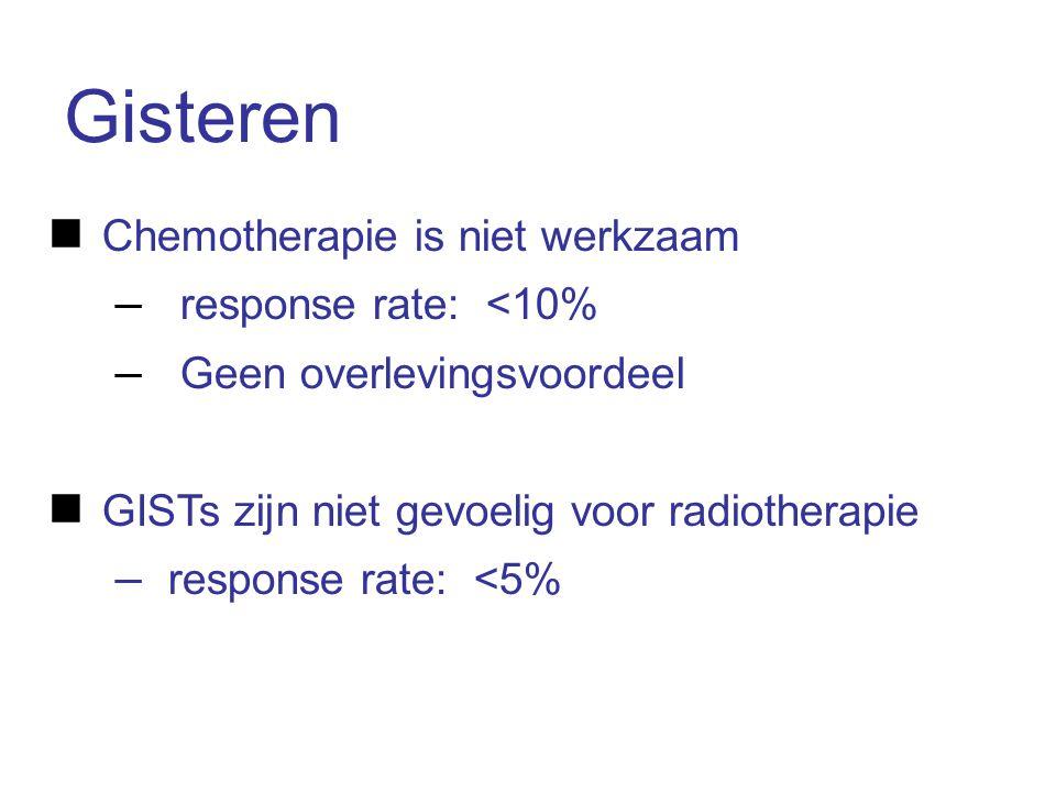 Gisteren Chemotherapie is niet werkzaam response rate: <10%